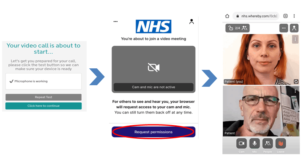 3 Screenshots showing the process of accessing video consultations. 1. Screen showing microphone being tested before start of call 2. What your phone/tablet screen would look like if it is requesting permissions to use camera and microphone. 3. The screen showing a call in progress